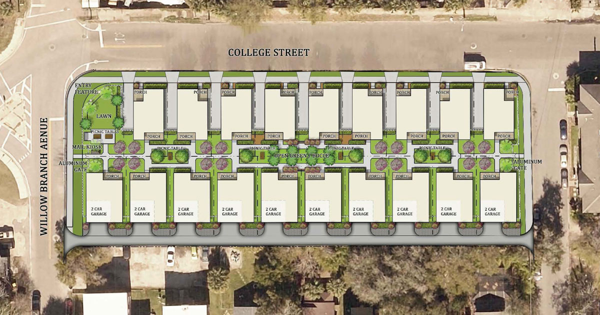 Twenty lots, with 19 homes and community greenspace, are planned for College Street between Willowbranch Avenue and Rubel Street.